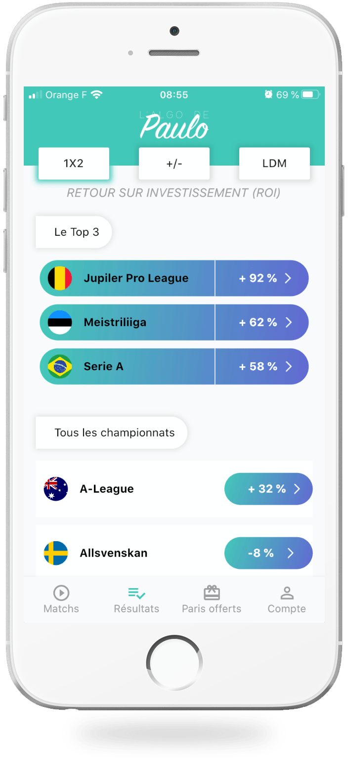 L'analyse des résultats sur l'application de L'Algo de paulo