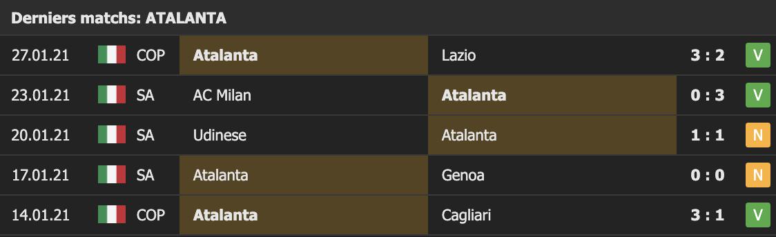 Les over sur les matchs de l'Atalanta